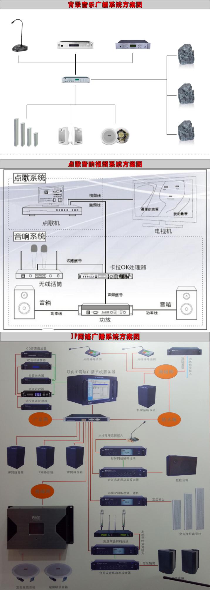 音响卡啦OK系统方案图及背景音乐广播方案图