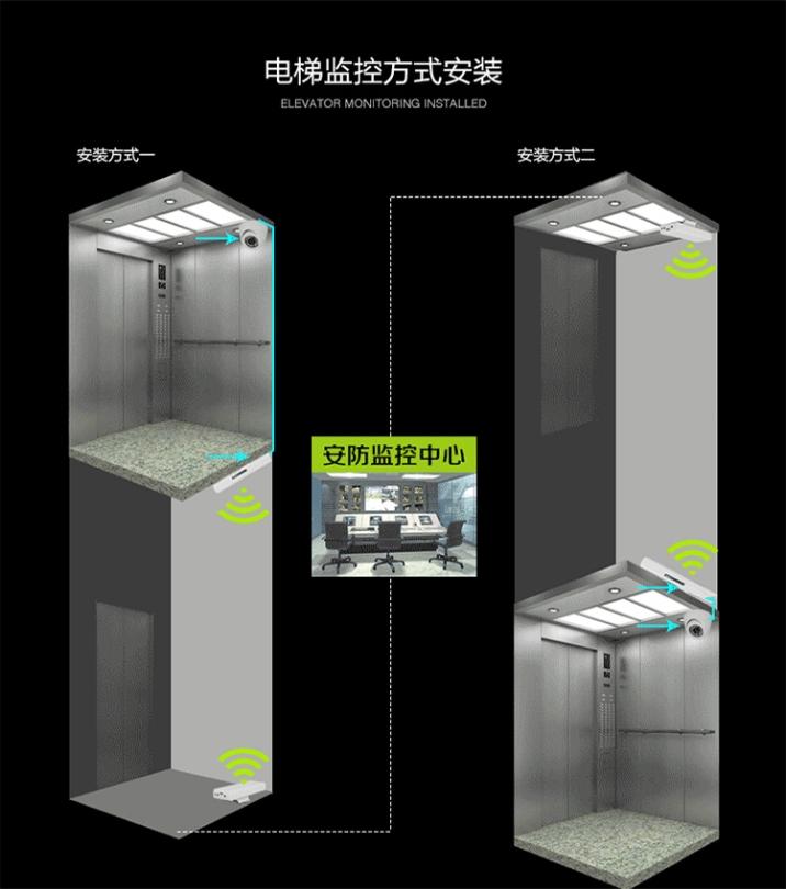 电梯无线欧冠赛事万博app万博博彩苹果app下载