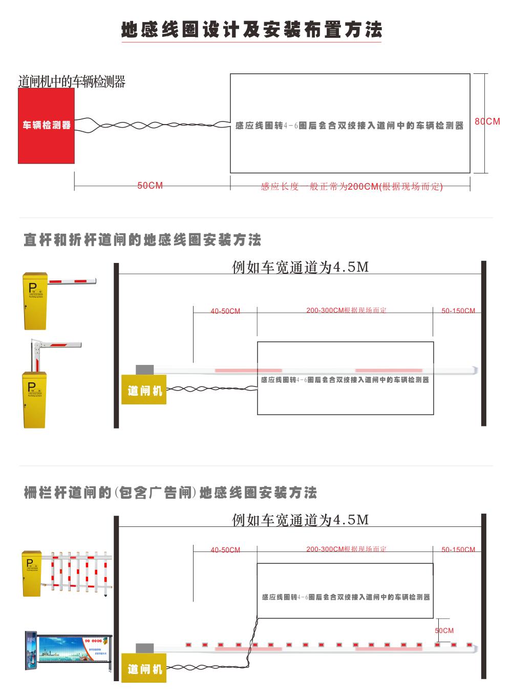 停车场道闸系统万博博彩苹果app下载